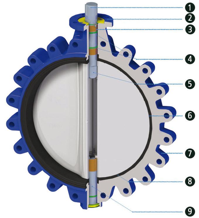 vanne, Lug, disque acier, fonte ductile