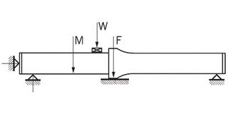 Methode de test schéma1