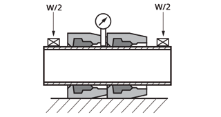 Methode de test schéma2