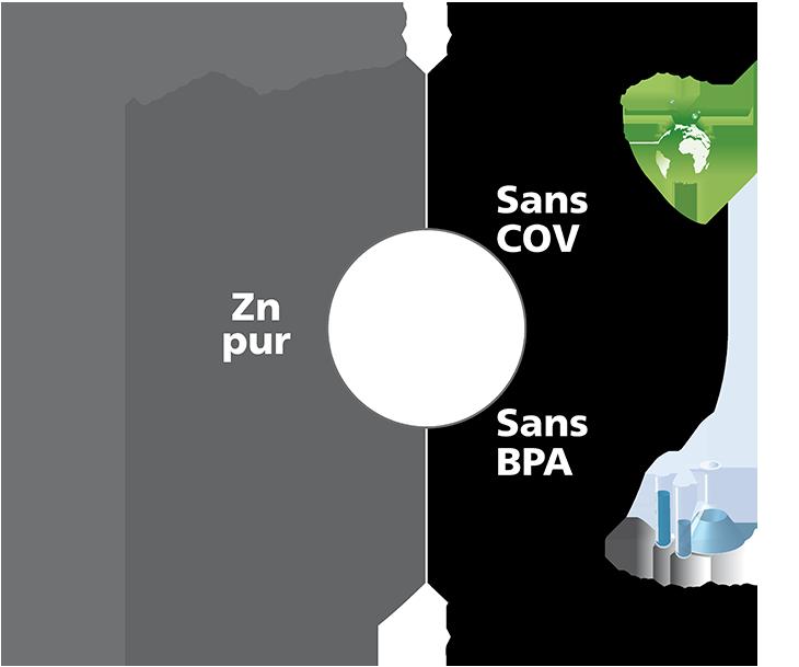 Zinc pur + Aquacoat : avantages du revêtement pour tuyau en fonte ductile