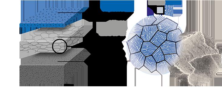 Zinalium: compostion du revêtement extérieur des tuyaux en fonte ductile