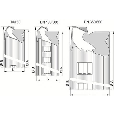 Bague de joint ViLoK® (Standard Vi NBR)   DN80-700