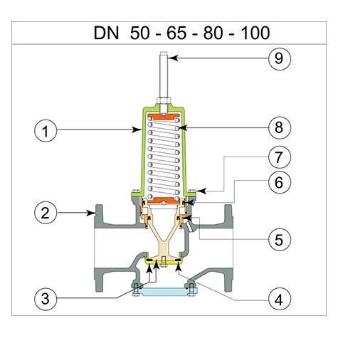 R gulateur de pression ressort type drvd saint gobain pam france - Reglage reducteur de pression eau ...