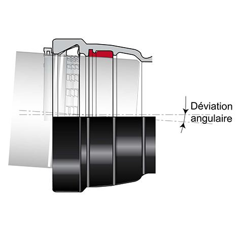 Jonction Universal Vi Tyton pour Raccords ALPINAL DN80-150