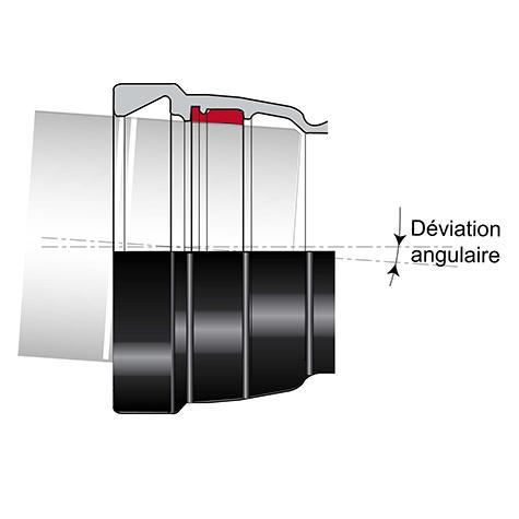 Jonction Universal Tyton pour Raccords ALPINAL DN80-300