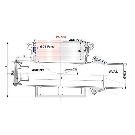 Boîte de Branchement Orientable TAG 32 DN300