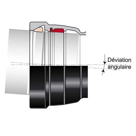 Jonction Universal Ve Tyton pour Raccords ALPINAL DN100-300