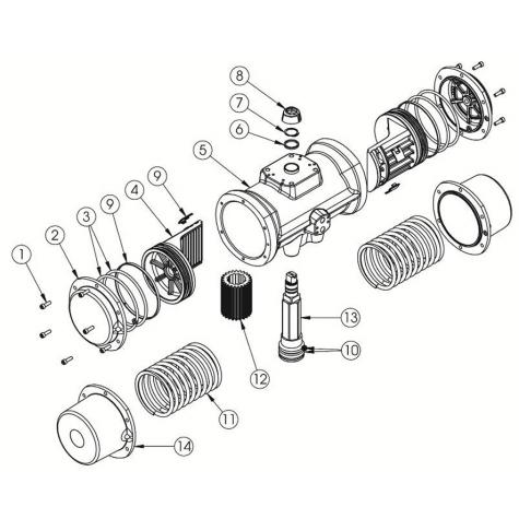 Mécanisme de manoeuvre pneumatique pour RAP Wafer et Lug